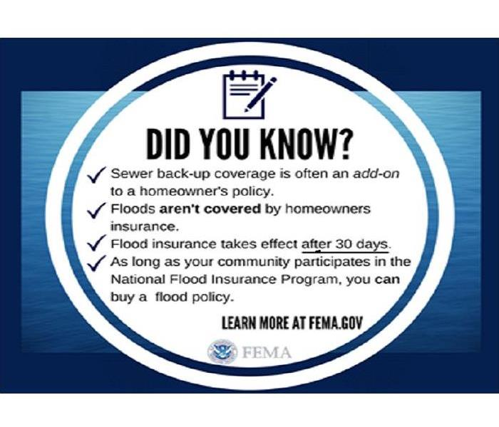 Water Damage National Preparedness Month Week 3: Check Your Coverage